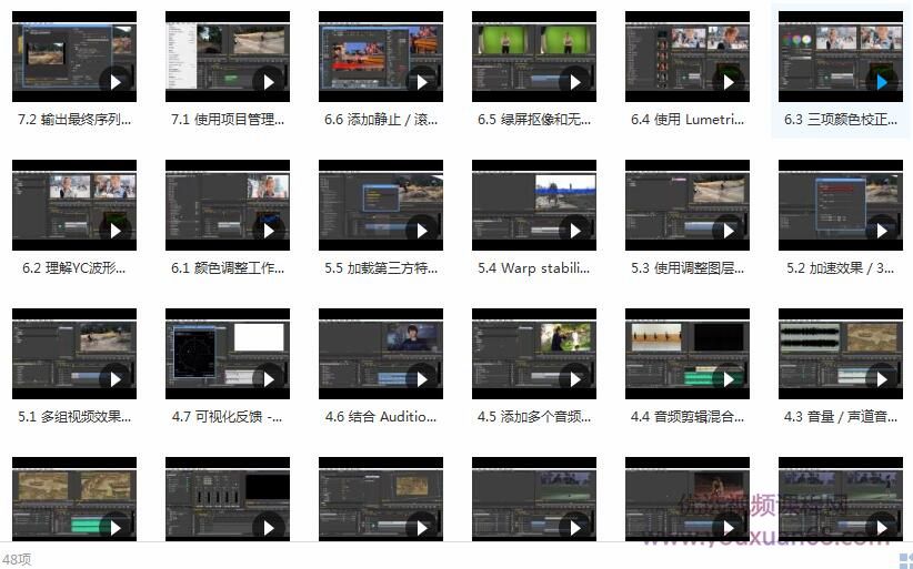 PR Pro CC中级篇进阶教学视频内容目录