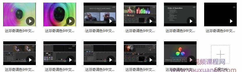 达芬奇调色英文经典入门教学视频课程(11集)