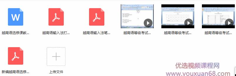 越南语专业资格等级考试培训视频教程目录