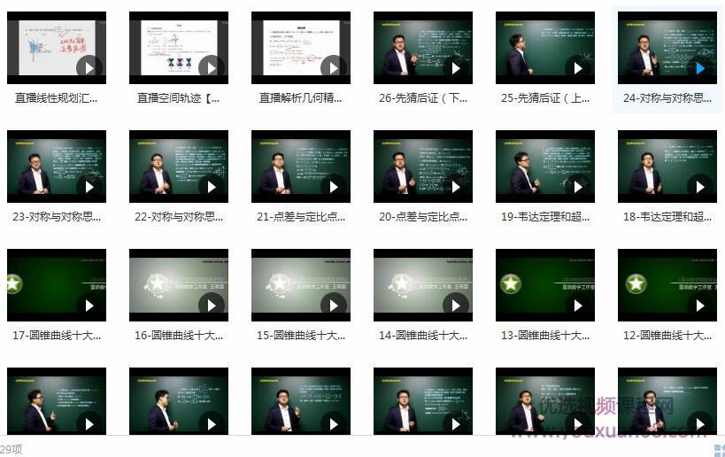 雷鼎数学高中数学解析几何知识点辅导教学视频目录