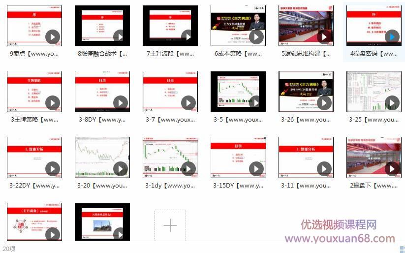 刘智辉第六期股票教学视频内容目录