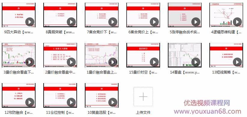 刘智辉第五期股票教学视频内容目录