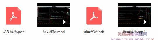 擒龙捉妖小姐姐【爆量战法-龙头战法】