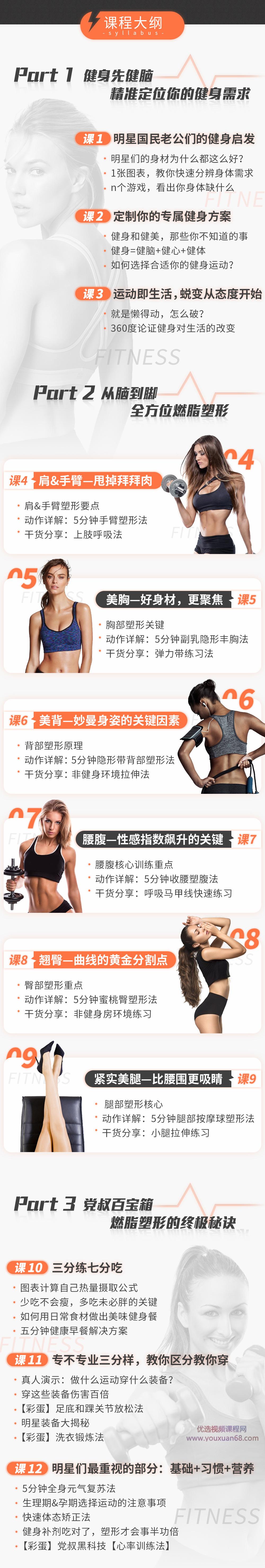 党宁远-12节终极燃脂塑形课(图2)