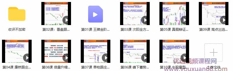 量学云讲堂朱永海慢牛开启-第24期