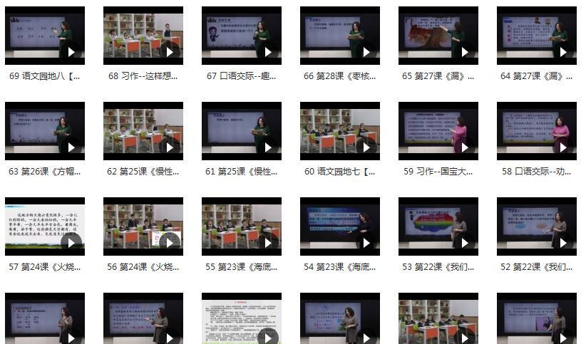 小学三年级语文下册课本知识点同步教学视频目录
