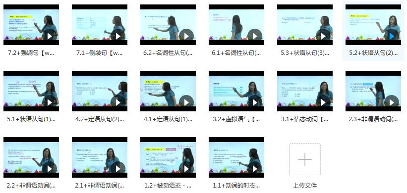 高考英语语法高频考点及易错语法讲解教学视频目录