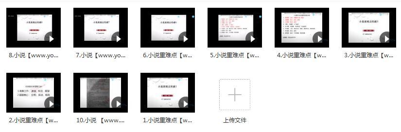 高考语文小说阅读重点难点答题技巧教学视频目录