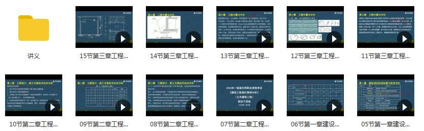 2020一级造价工程师《土建案例分析》精讲班陈江潮干货直播精题实战目录