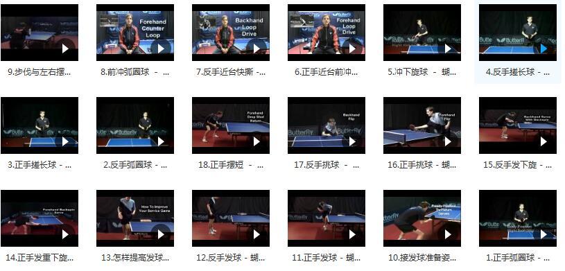 《乒乓球教学片18集全》打好乒乓球新编超清乒乓球教学视频_乒乓球训练教学视频