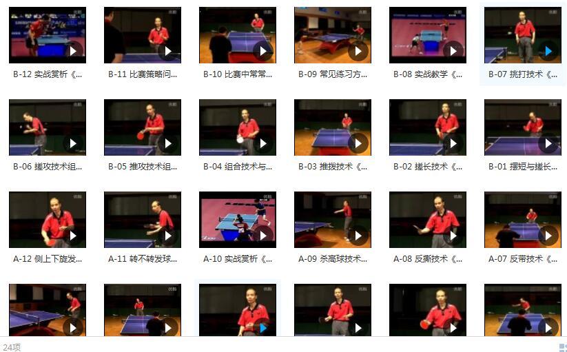 唐建军乒乓秘籍《如何成为乒乓球高手》乒乓球教学视频目录