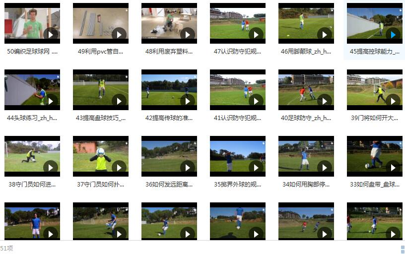 零基础足球新手入门教学视频内容目录