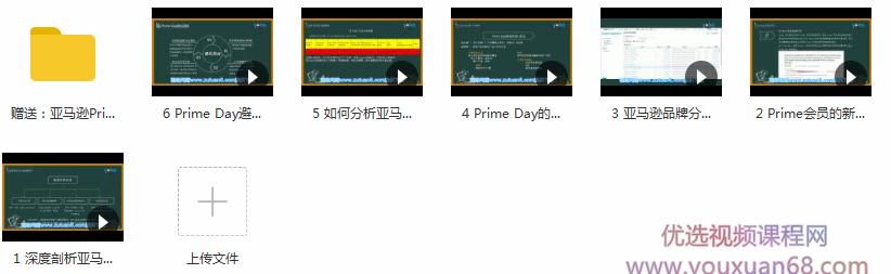 亚马逊中小卖家Prime day备战攻略,6课时带你从0到1解读Prime day目录