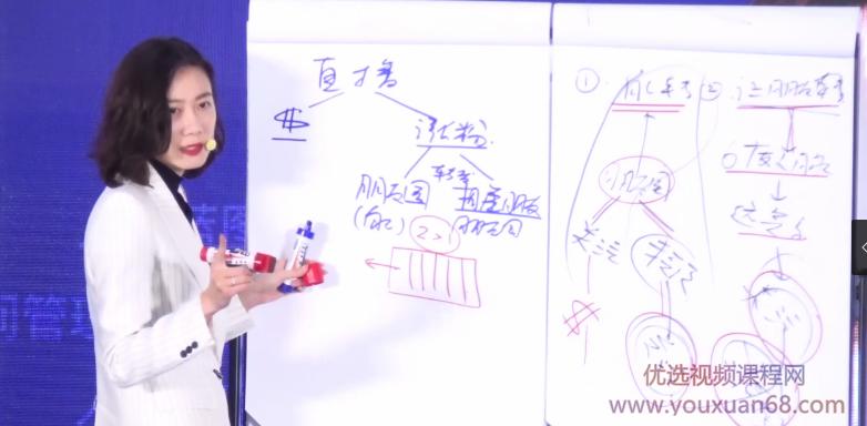 张萌萌姐视频号实战训练营